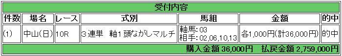 ホールインワン_的中実績01