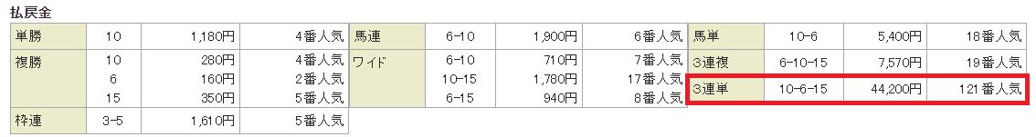 実績4-1