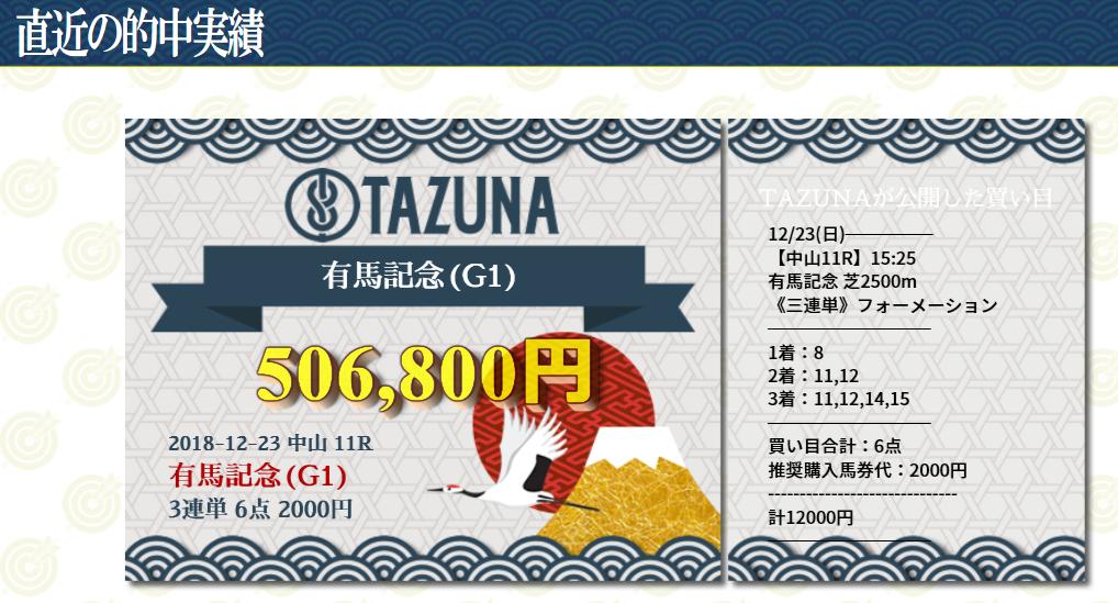 tazuna(たづな)実績