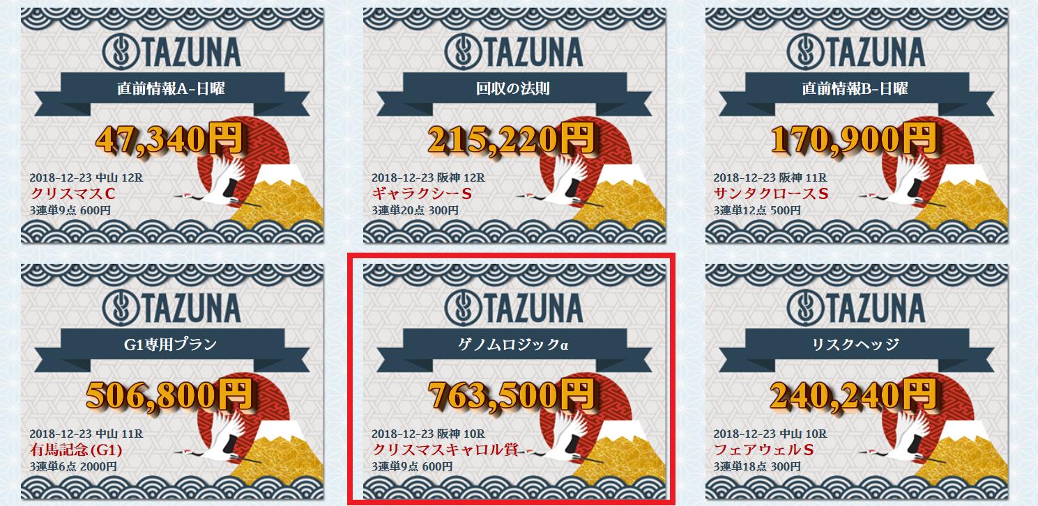 tazuna(たづな)ゲノムロジックαの実績