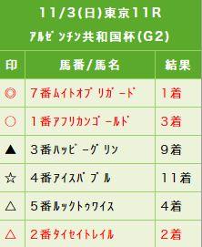 ボンちゃんのタワゴト_的中実績01