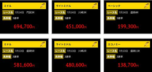 ダービーレコード(DERBY RECORD)_的中実績